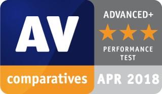 AV Comparatives Performance Test 2018 Award Image